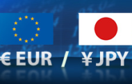 EUR JPY | Euro Yen | Cours Euro Yen
