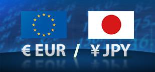 Euro / Yen