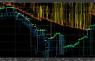 Qu'est ce que le high frequency trading ?