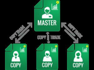 copy trading schéma